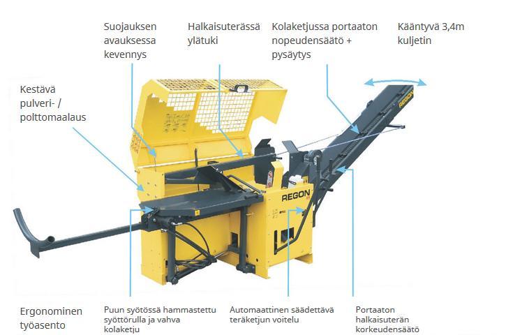Regon R1 klapikone Sähkö 5,5 kW